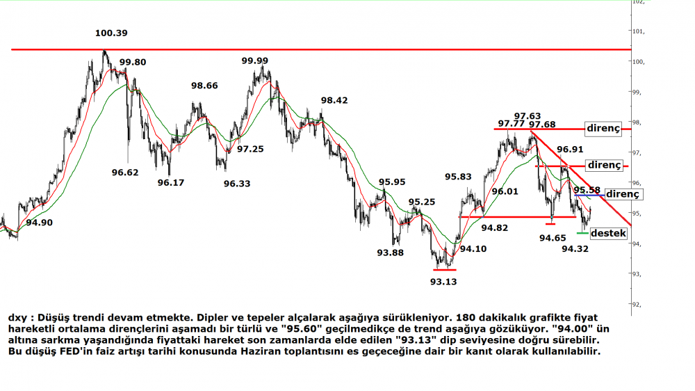 dxy1106