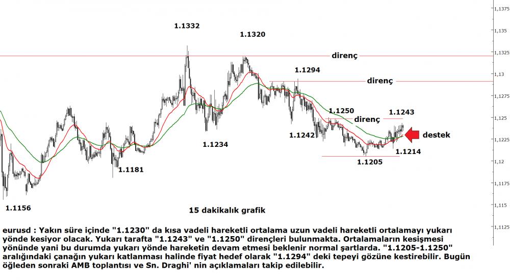 eur-usd-03092015