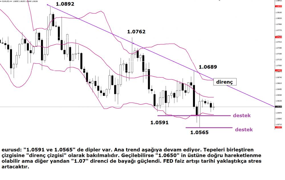 euro-dolar-26112015