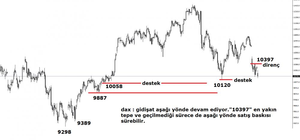 dax-06012016