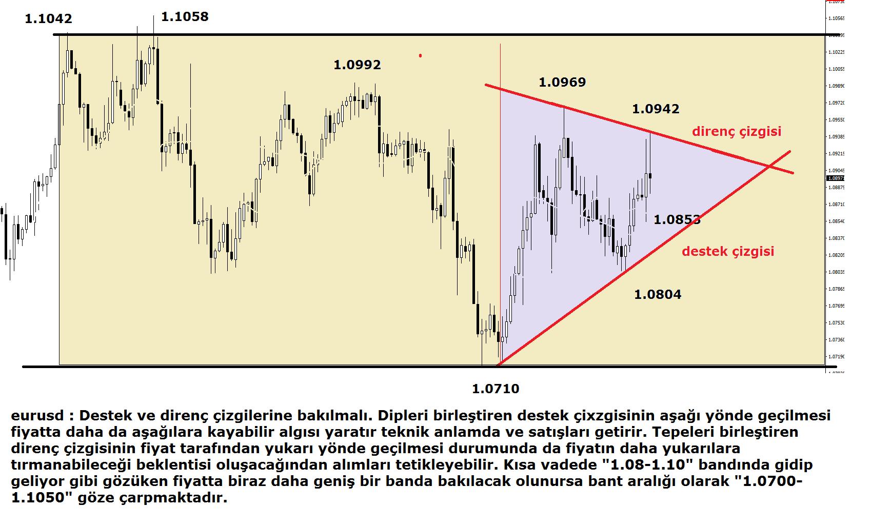 euro-usd-14012016