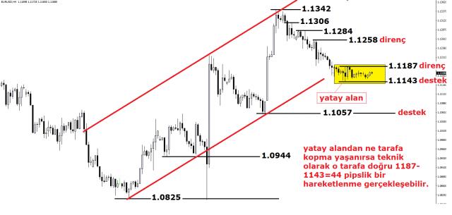 eur-dolar-28022016