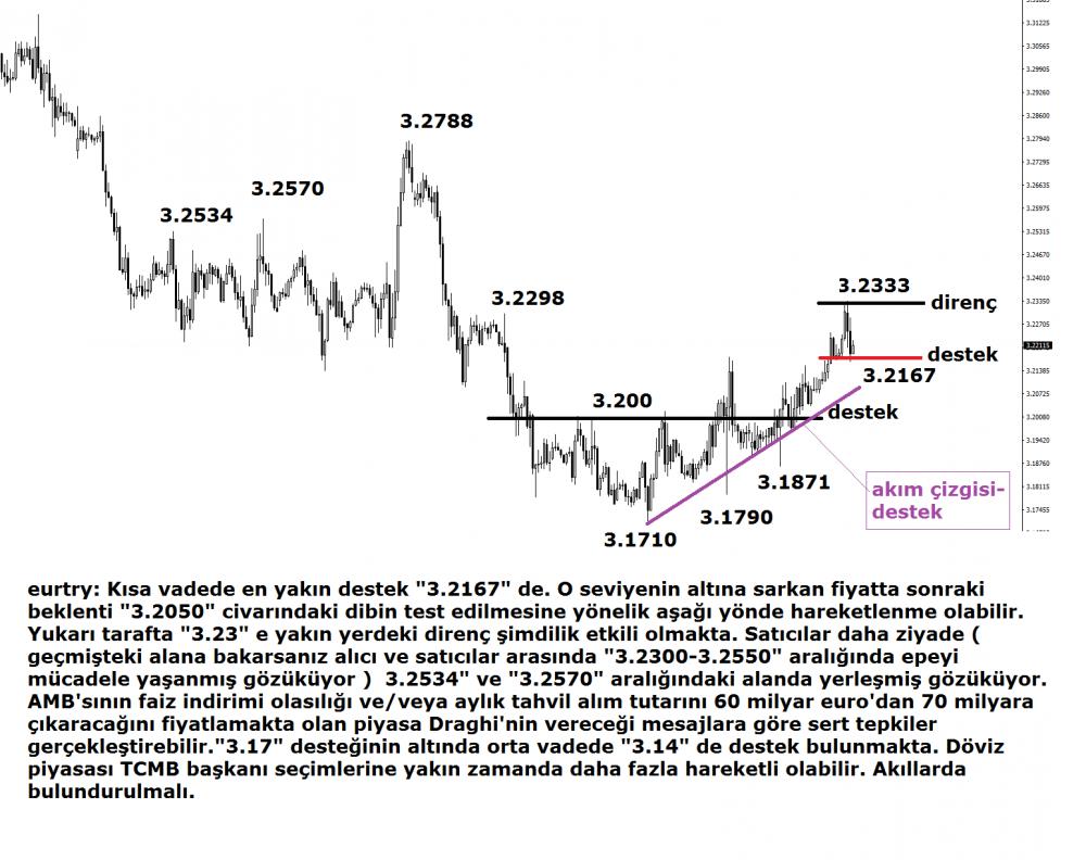 eur-tl-08032016