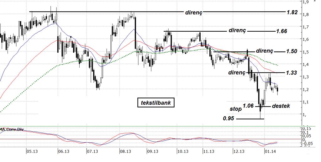 tekstilbank-16012014