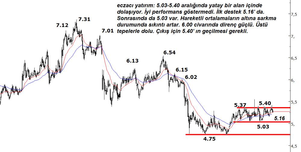 ECZACi-YATiRiM-14