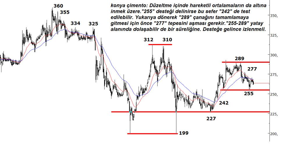 konya-cimento-14
