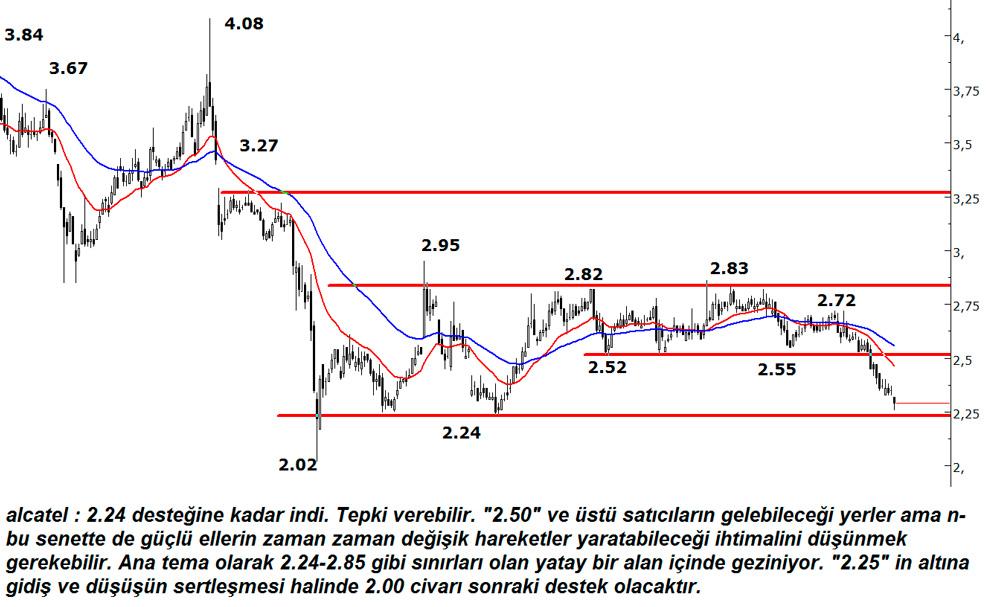 alcatel-0910
