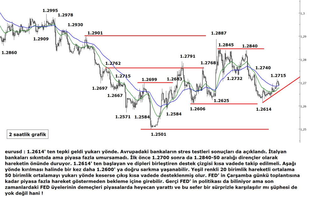 euro-dolar-27102014