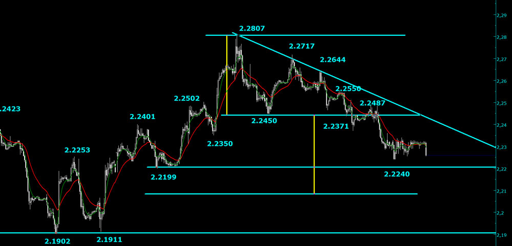 usd-try18112014