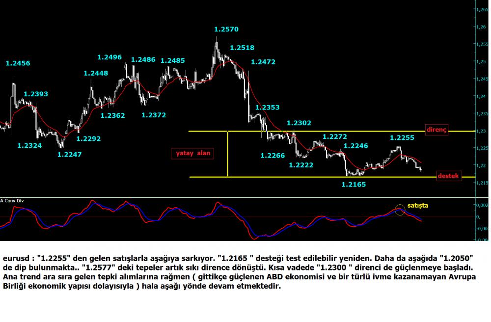 euro-dolar-26122014