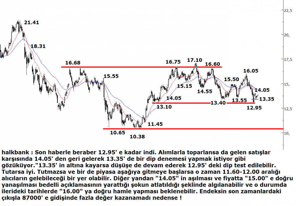 halkbank(1)
