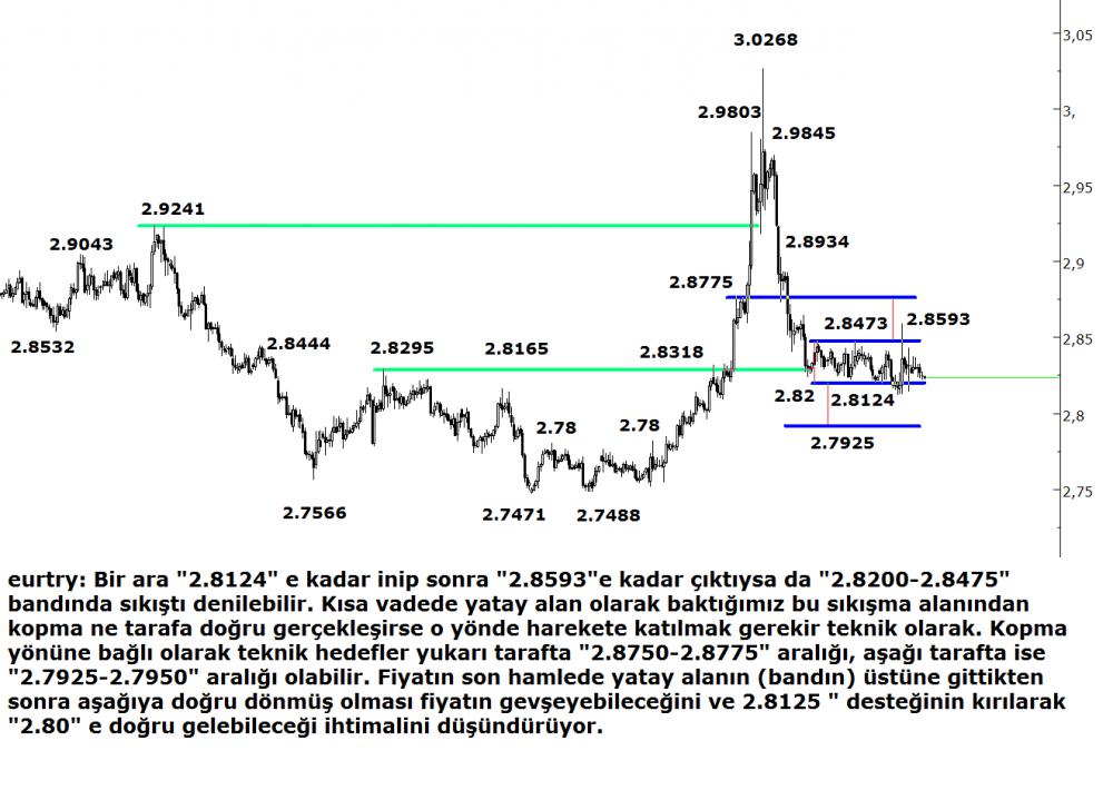eurtl-02012015