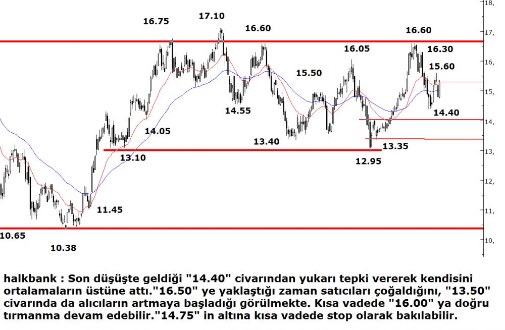 halkbank(2)