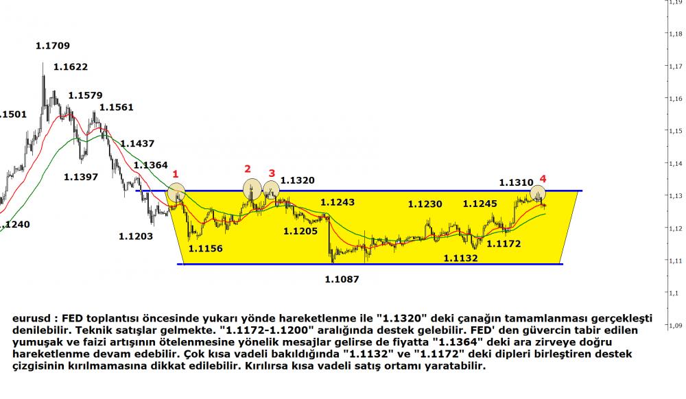 eur-dolar-14092015