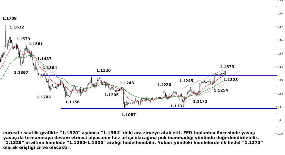 eur-usd-14092015