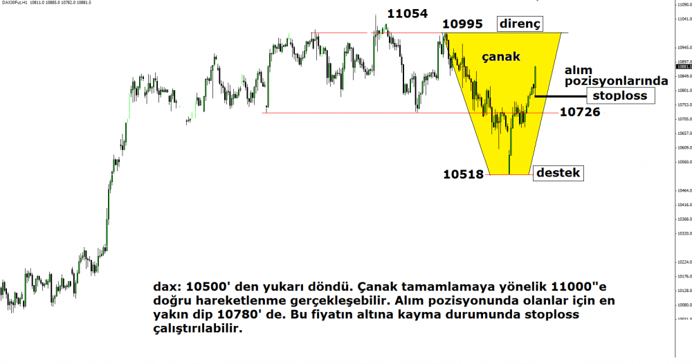 dax-17112015