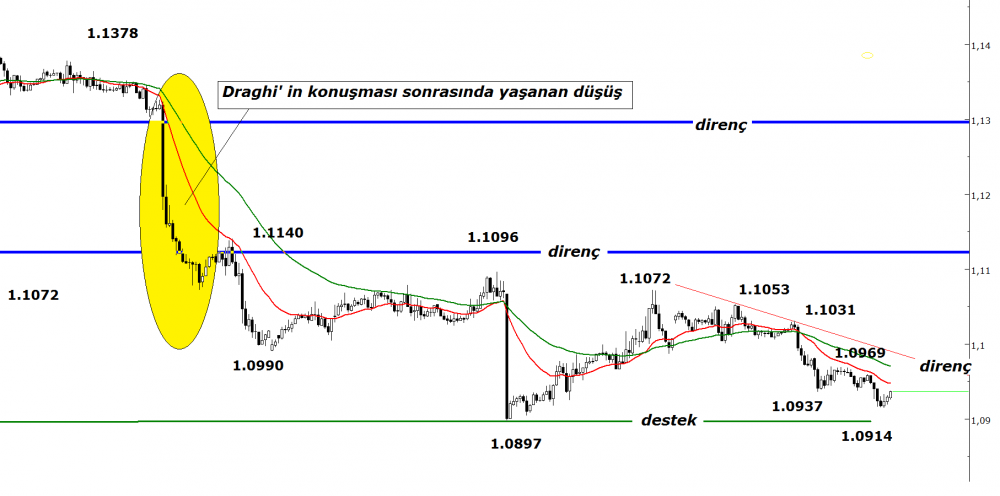 eur-usd-04112015