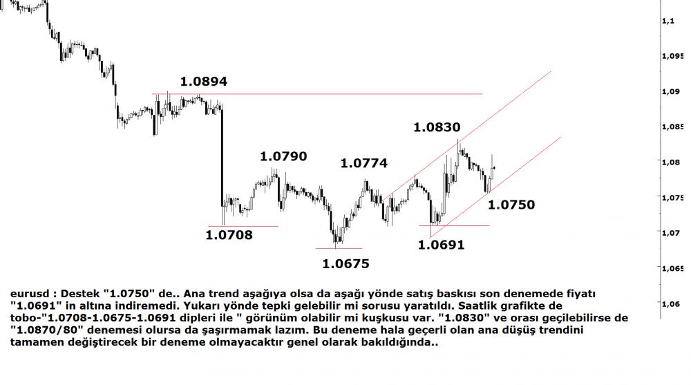 eur-usd-13112015