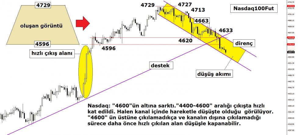 nasdaq-13112015