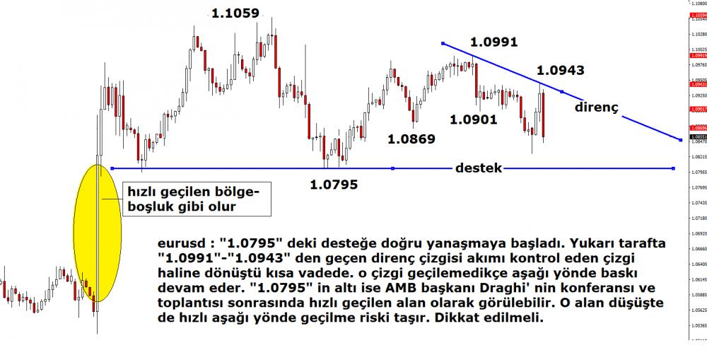 eur_usd-04012016