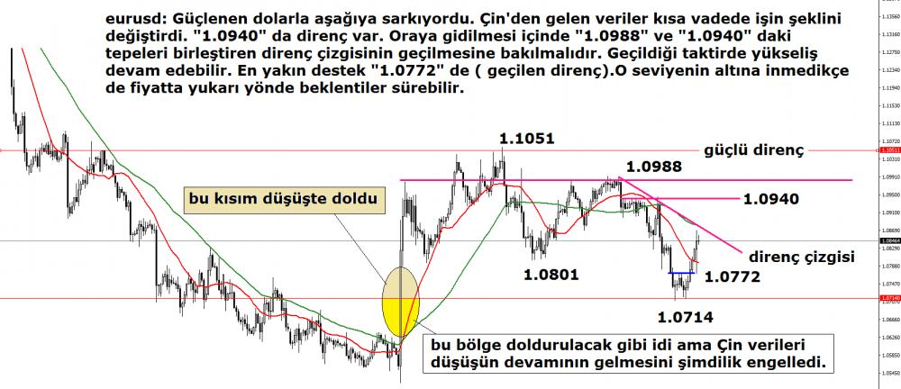 eurusd-07012016