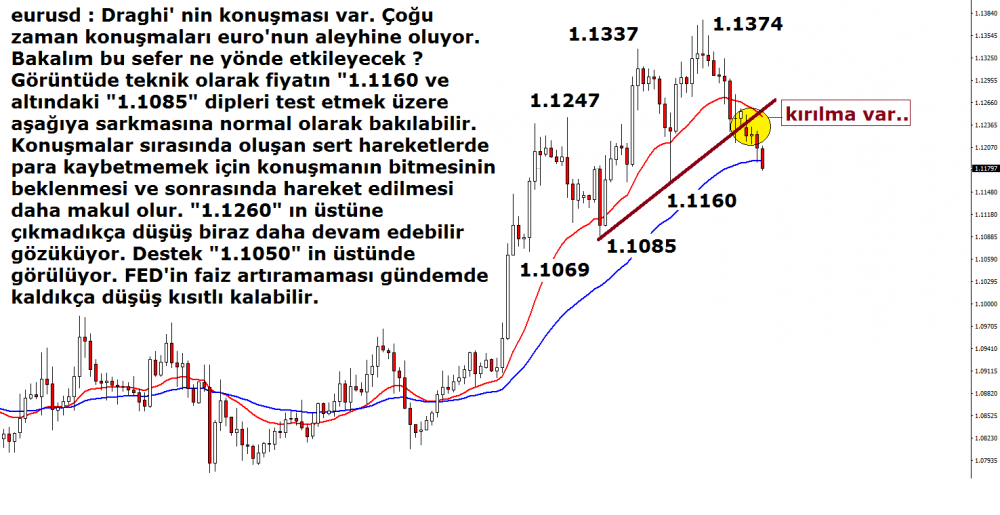 euro-dolar-15022016