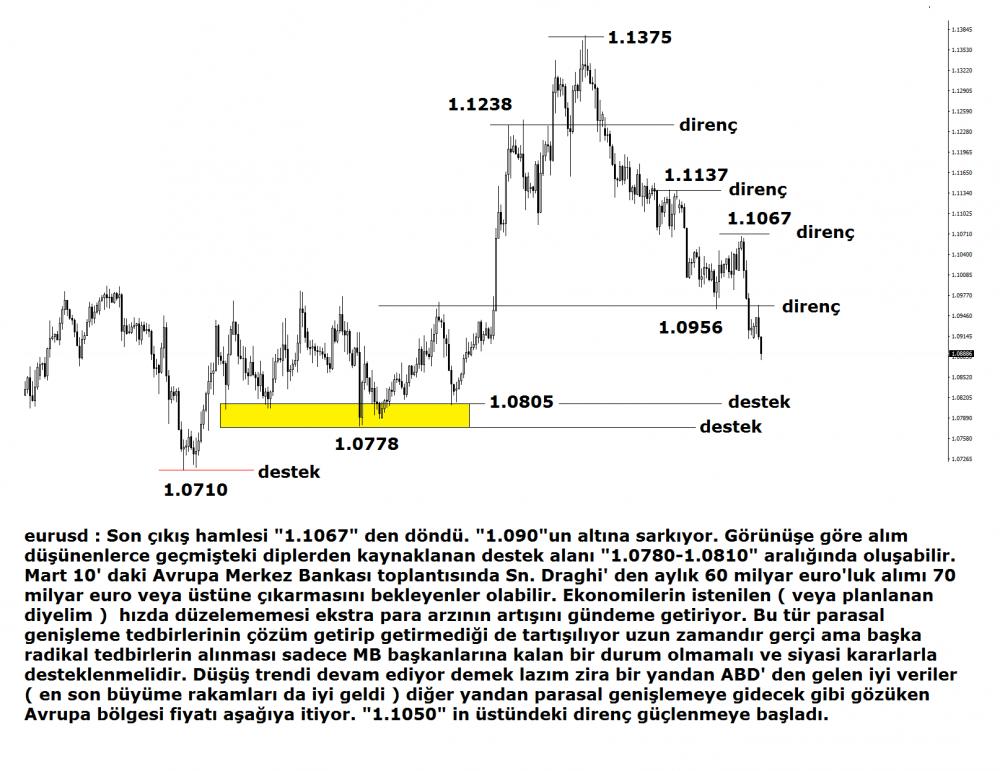 euro-dolar-29022016