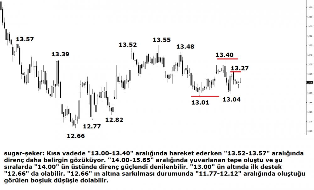 seker-17022016