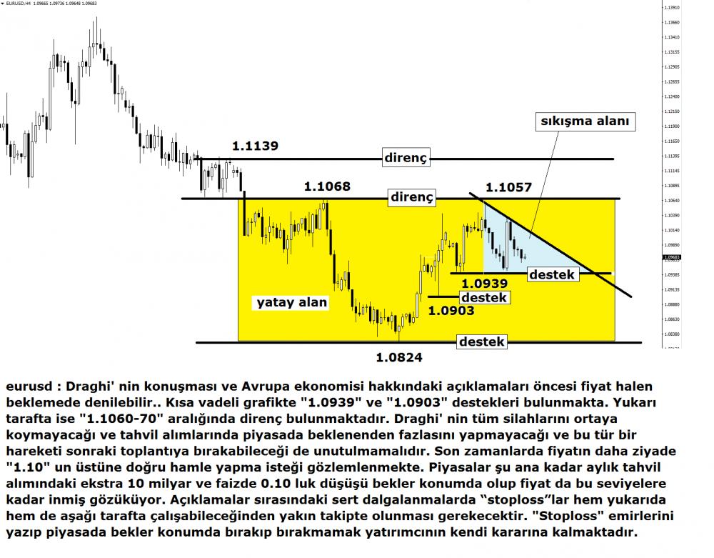 eur-usd-10032016
