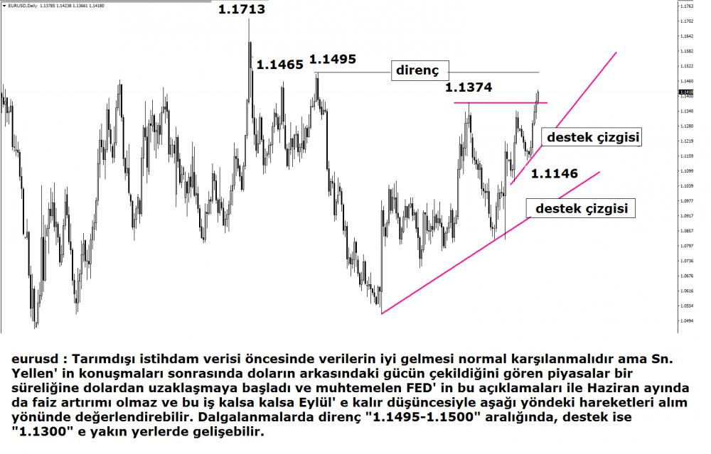 euro-dolar-01042016