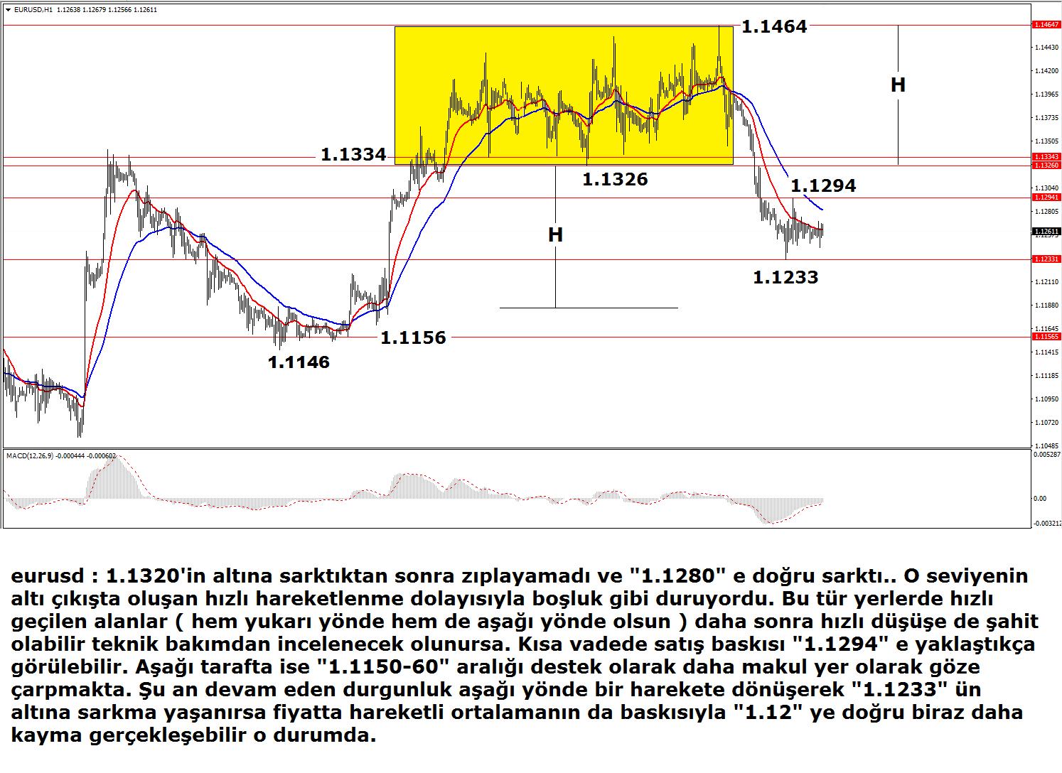 euro-dolar-15042016
