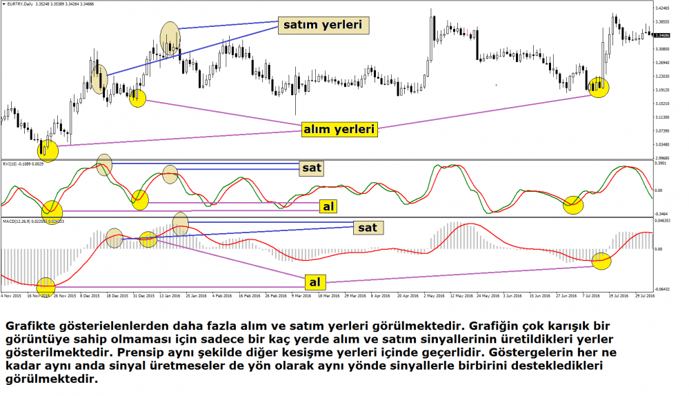 relative-vigor-index-grafik-4-1